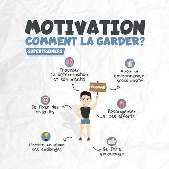 Le cercle vertueux de la motivation en musculation !!