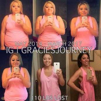 Grace Borst Reveals The Exact Steps She Took To Lose Over 110 Pounds! - TrimmedandToned