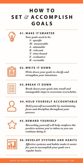How to Set and Accomplish Goals the SMARTER Way