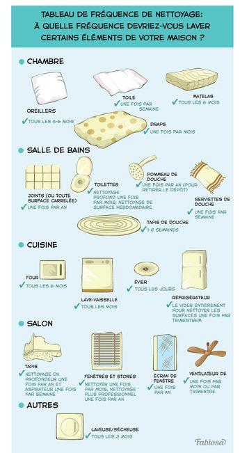 Voici des astuces malines pour la vie quotidienne qui aideront à garder un appartement propre et bien rangé jour après jour