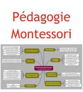 Pédagogie Montessori chez Gestes professionnels