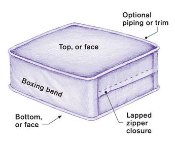 Sew the New Box Pillow