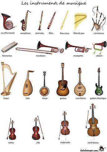 Imagier gratuit à imprimer, les instruments de musique (2)
