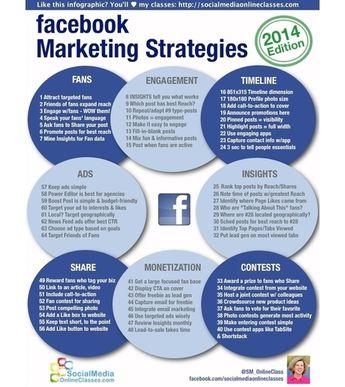 Facebook Marketing Strategies, 2014 [infographic] | AllFacebook | SocialMoMojo Comms & Content