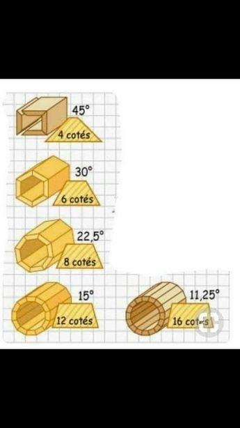Fabuleux Idées Utiles: Jouets pour le travail du bois Scie à table petit atelier de menuiserie…