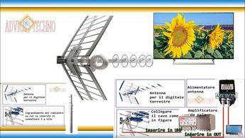 schema di collegamento alimentatore tv ed amplificatore tv come collegar...