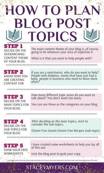 Comment planifier les sujets de message de blog - Maquillage