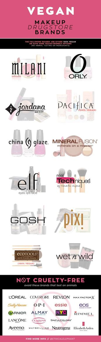 Your Guide to Vegan Makeup Drugstore Brands!