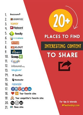 21 Places to Find Awesome Social Media Content Your Followers Will Love #Infographic