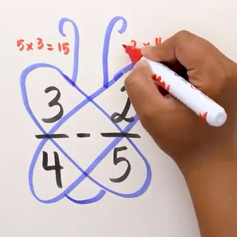 Drawing with Math Tricks 😎