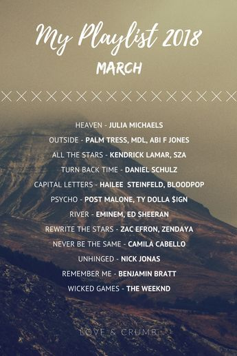 My March Playlist 2018 || I do monthly playlists for songs which I listen to and are obsessed with during that month! If you want to find out what I listen to and get some inspiration, click the to read more! <3