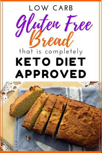 Gluten Free Low Carb Keto Friendly Bread Recipe with Coconut Flour