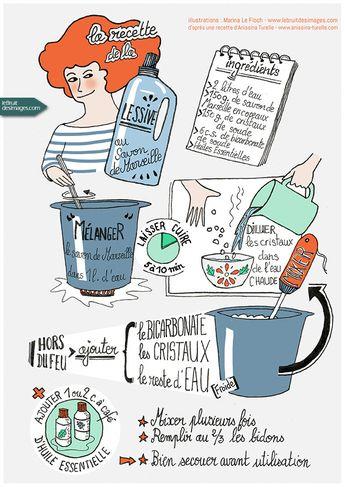 la recette de la lessive maison au savon de Marseille #bricolagemaison