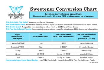 Natural Low Carb Sweetener Conversion Chart Includes Ery