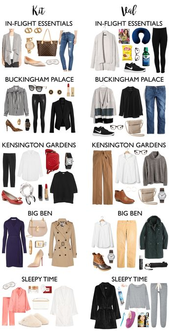 A Packing List for London