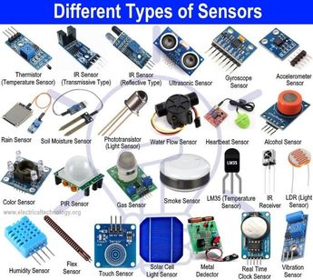 What is a Sensor? Different Types of Sensors with Applications - #Applications #electronic #Sensor #sensors #Types