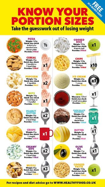 Handy portion size guide for dieting
