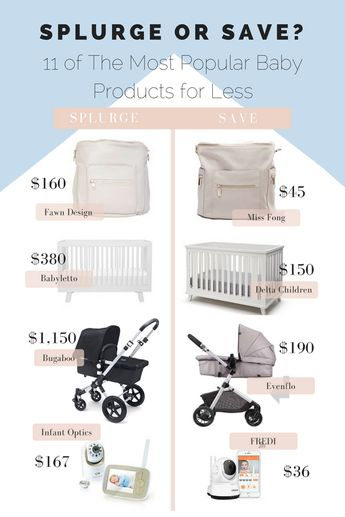 Splurge or Save: Where to find 11 of The Most Popular Baby Products for Less