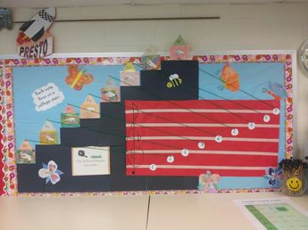 An elementary bulletin board I made showing the connection between solfege and the staff.