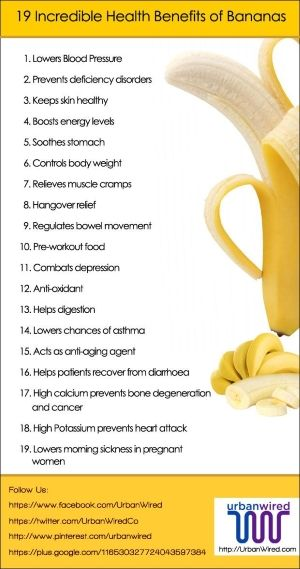 19 Incredible Health Benefits of Bananas - Fav Pins