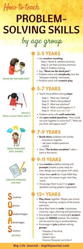Self-Esteem & Confidence Kit PDF (ages 5-11)