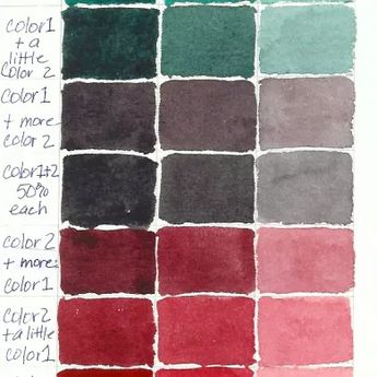 Guide to Making You Own Color Mixing Charts