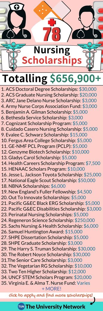 Nursing Scholarships