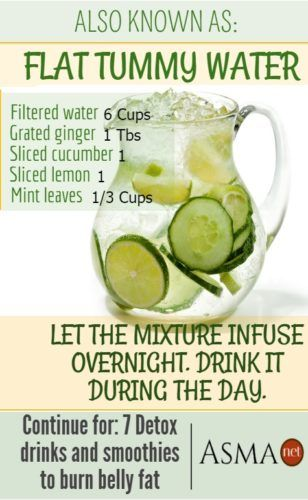 7 Detox Drinks and Smoothies to Purge Body Fat