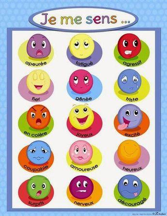 Pour apprendre comment exprimer ses sentiments, cliquez ICI:        Manières de dire            Encore des émotions av...