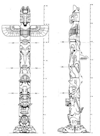 native american totampole animal symbols and meanings   m3prelude.caMusic themed totem pole by