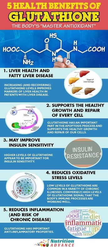 5 Health Benefits of Glutathione   Glutathione is the body's primary antioxidant and it does everything from protecting our DNA, scavening free radicals, improving our immunity and so much more. Our body produces glutathione internally, and the food we eat affect how much we can produce. This article provides a complete guide to glutathione and its health benefits.  Via: @nutradvance   #glutathione #antioxidant #methionine #glycine