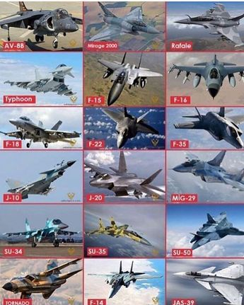 """WMA Official on Instagram: """"Choose your fighter! Credit to: @airfighters"""""""