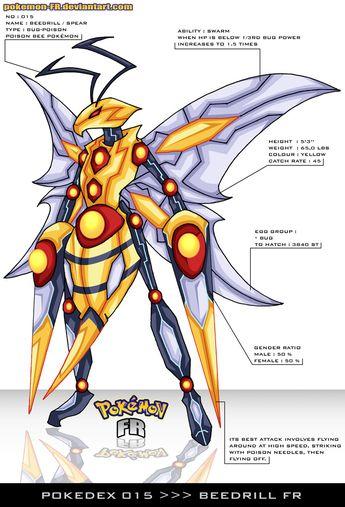 This is FR (Fierce Remake) Pokemons fol