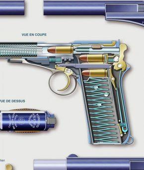 CAMPO GIRO Cal 9 mm Largo – artarmes.com | Posters techniques d'armes