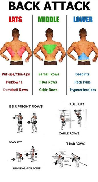 CABLE ROW VARIATION