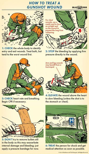 How to Treat a Gunshot Wound | The Art of Manliness #survivalskills