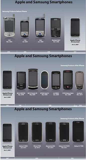 Apple's Case Against Samsung in Three Pictures