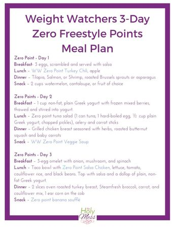 Weight Watchers 3-Day Zero Point Freestyle Meal Plan