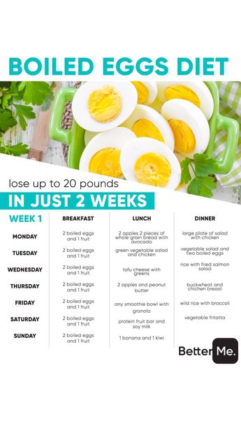 Custom Workout And Meal Plan For Effective Weight Loss