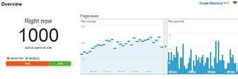 Holimas (@Holimas) Pinterest Profile Analytics