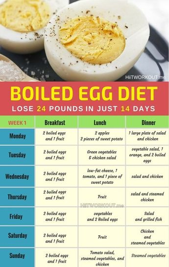 The Boiled Egg Diet help you increase your metabolism and burn fat. It is also almost no carbohydrates, and this is one of the reasons why it works.