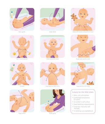 This pin has multiple remedies for a baby with colic. Mothers can find massaging and relaxation methods. These methods explain the best time to massage and relax your infant.
