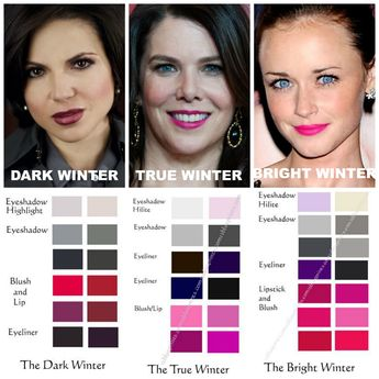 Winter Makeup Comparisons:  Dark Winter; True Winter; Bright Winter. Notice how the True Winter in the middle has noticeably cool, pink undertones compared to the others who are neutral/cool.   Makeup swatches courtesy via 12blueprints.com