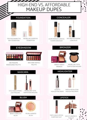 Makeup Dupes: Drugstore Vs. High-End