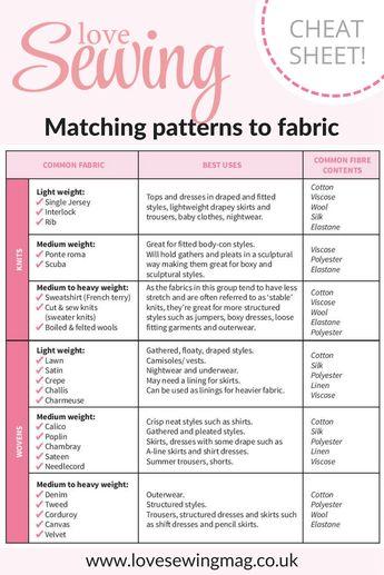 Matching Sewing Patterns to Fabric (Love Sewing Magazine)