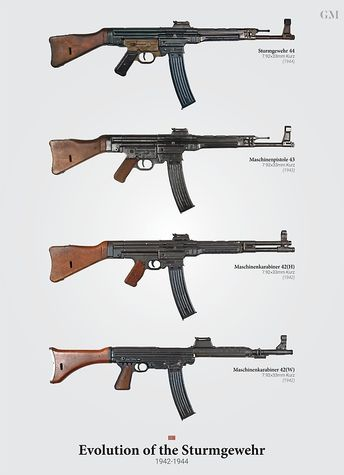 'Evolution of the German Sturmgewehr' Poster by nothinguntried