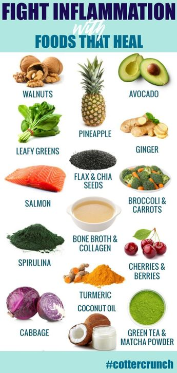 Anti-Inflammatory Diet Meal Plan - Intro / RESET