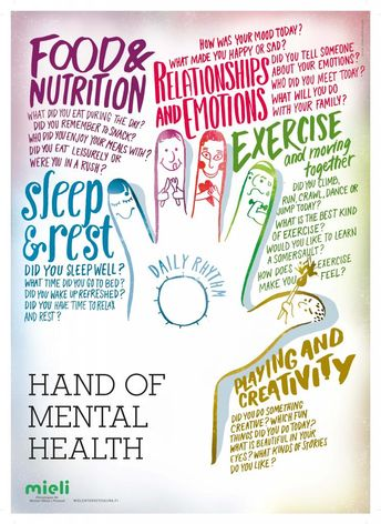 Hand of Mental Health for Early Childhood Education | The Finnish Association for Mental Health