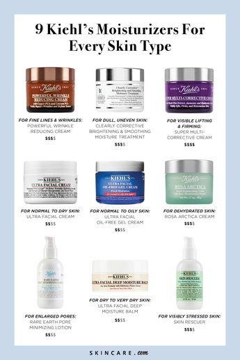 9 Kiehl's Moisturizers for Every Skin Type