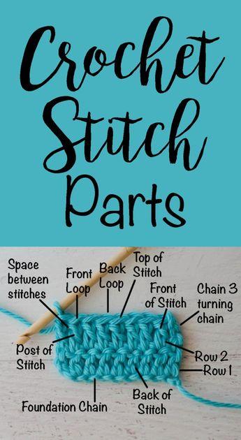 Parts of a Crochet Stitch